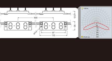 osram オスラム 光源から板面までの距離150~400mm